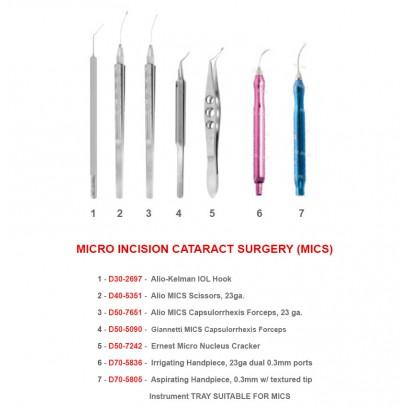 Micro Incision Cataract Surgery